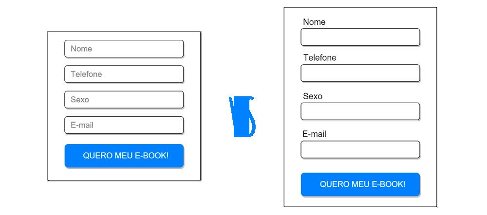 Formulários compacto